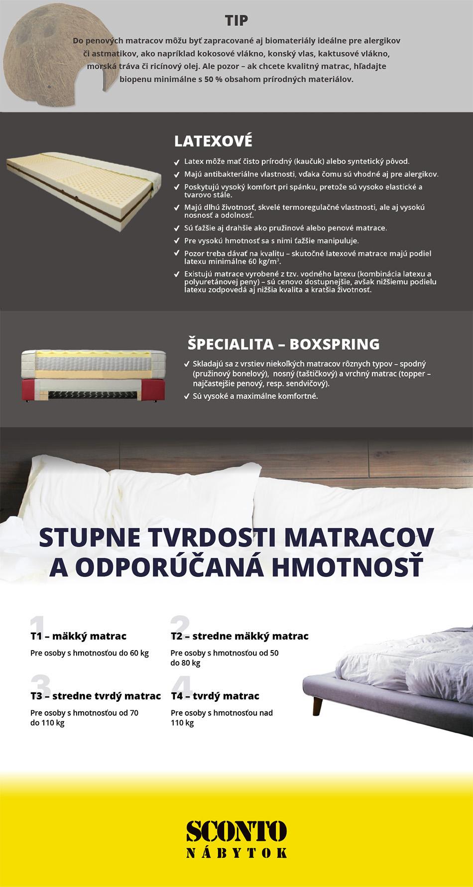 Zdravé spanie amoderné materiály